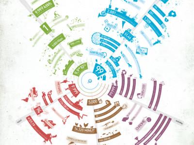 Infografika Hudební banky